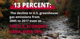Infographic about U.S. greenhouse gas emissions and economic growth (© Jim Cole/AP Images)