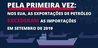 Imagem com palavras e contornos de embarcações (Fonte: Administração de Informações sobre Energia dos EUA)