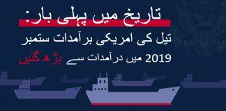 تیل کی برآمدات اور کشتیوں کے تصویری خاکے۔ (Energy Information Administration)