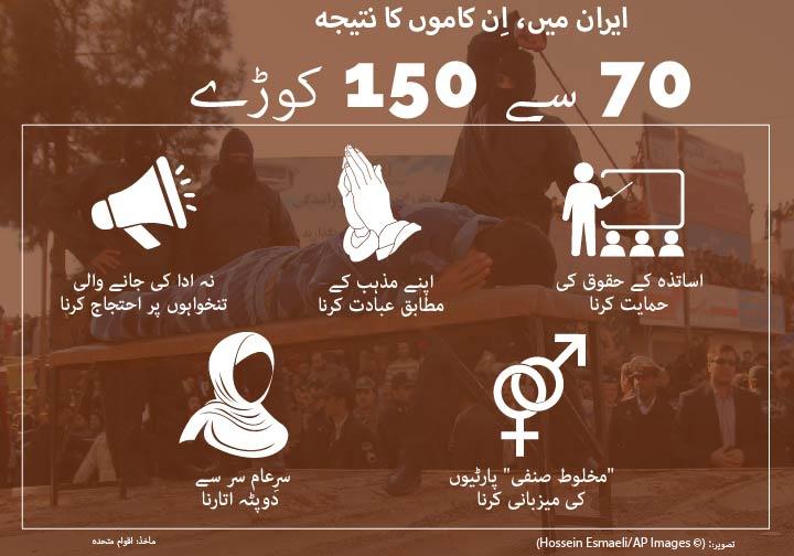 تصویری خاکہ جس میں دکھایا گیا ہے کہ کون کون سے کام کرنے پر آپ کو کوڑوں کی سزا دی جا سکتی ہے۔ (State Dept.) (Photo © Hossein Esmaeli/AP Images)