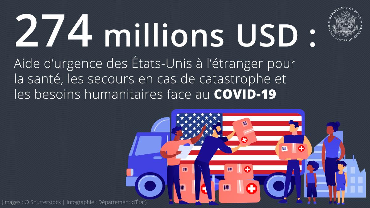 Infographie sur l'aide américaine avec pour texte : 274 millions USD : Aide d'urgence des États-Unis à l'étranger pour la santé, les secours en cas de catastrophe et les besoins humanitaires face au COVID-19