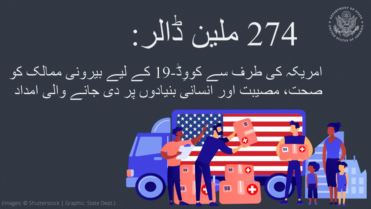 امریکی پرچم والے ایک ٹرک کے قریب کھڑے لوگ جس سے سامان اتار جا رہا ہے۔ (Images: © Shutterstock   Graphic: State Dept.)