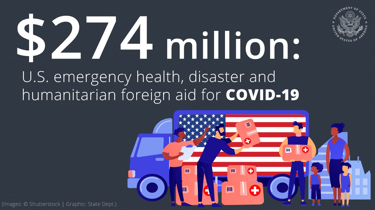 Graphic of people by truck with U.S. flag delivering aid packages (Images: © Shutterstock | Graphic: State Dept.)