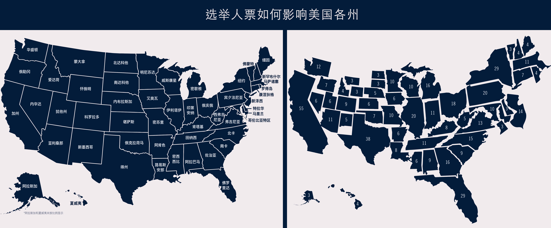 两张美国地图,其中一张图中各州的大小与选举人票数的多少对应(美国国务院/J. Maruszewski; 图像:© Shutterstock)