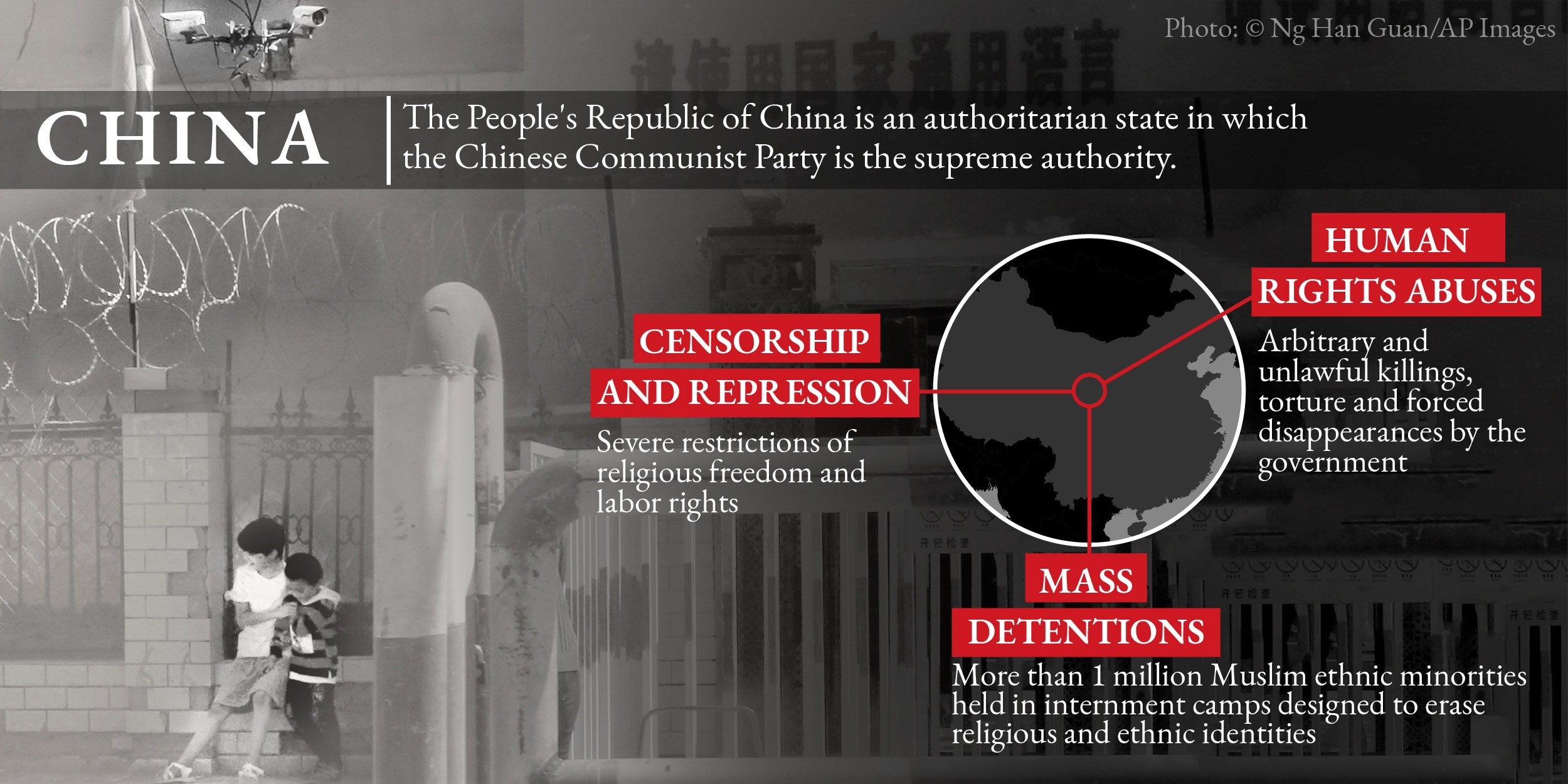 Infographic on China's human rights practices, with photo © Ng Han Guan/AP Images (State Dept.)