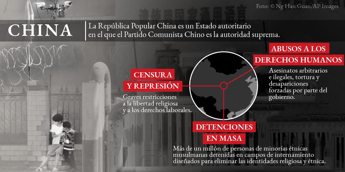 Gráfica informativa sobre las prácticas de derechos humanos de China, con foto © Ng Han Guan/AP Images (Depto. de Estado)