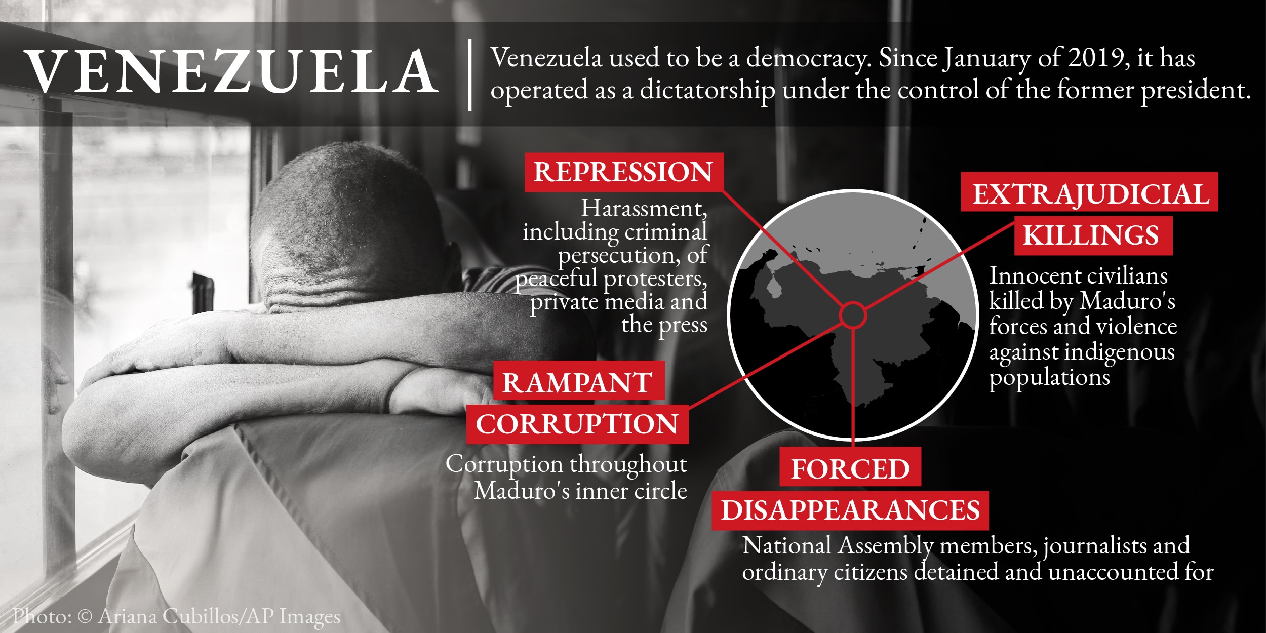 Infographic on Venezuela's human rights practices, with photo © Ariana Cubillos/AP Images (State Dept.)