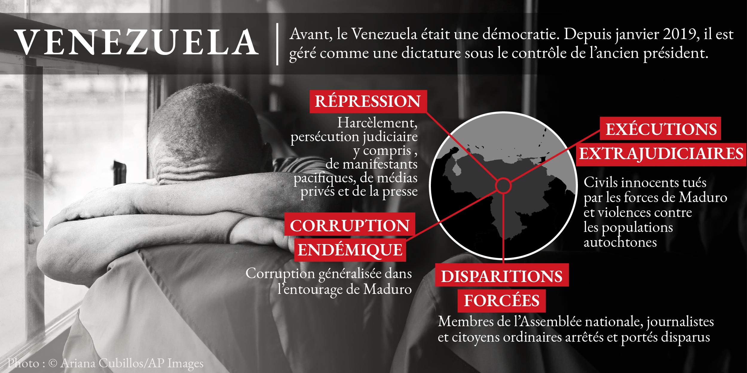 Infographie sur le non-respect des droits de l'Homme au Venezuela, avec une photo en arrière-plan (© AP Images – Département d'État)