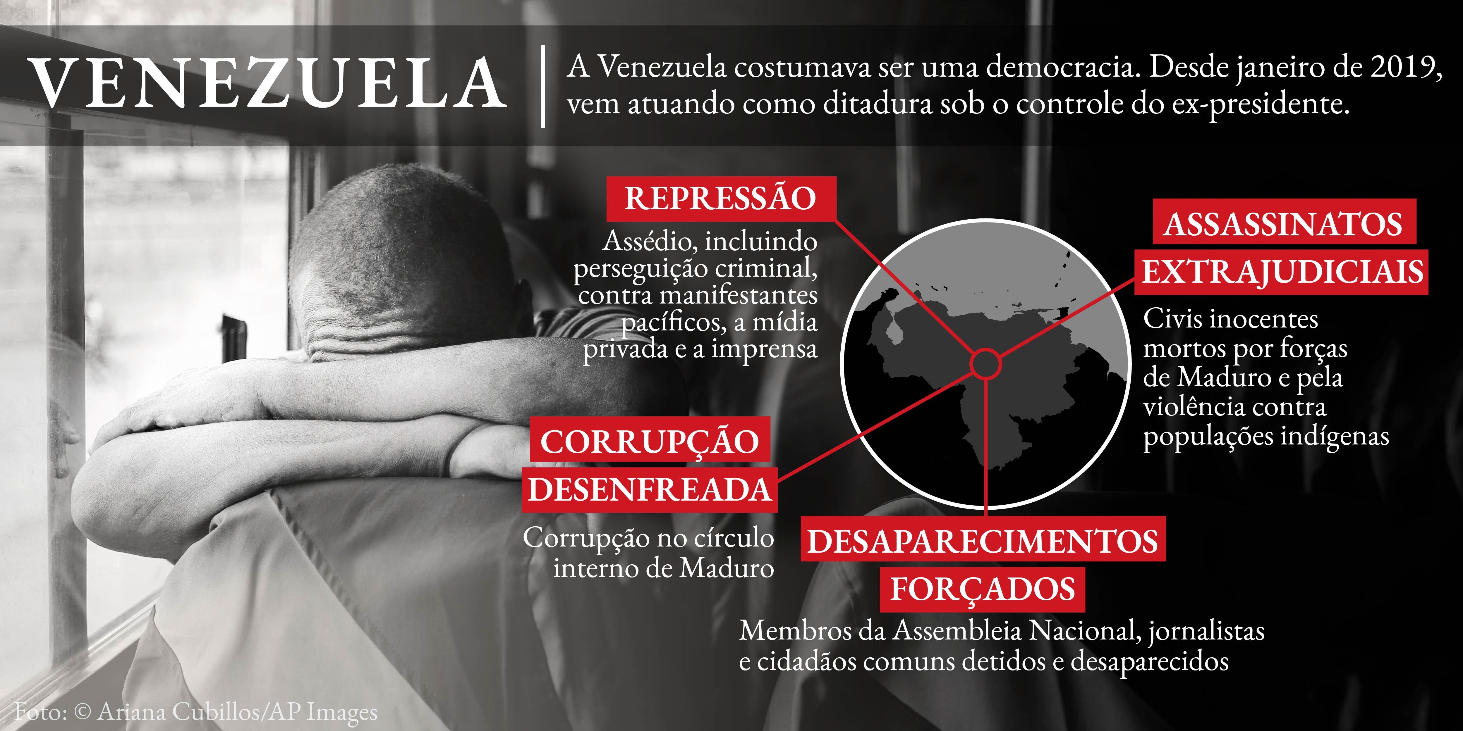 Infográfico sobre as práticas de direitos humanos da Venezuela, com foto © Ariana Cubillos/AP Images (Depto. de Estado)