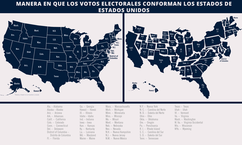 Dos mapas de Estados Unidos, uno con estados en tamaños según la cantidad de votos electorales que tengan (Shutterstock/Depto. de Estado/Julia Maruszewski)