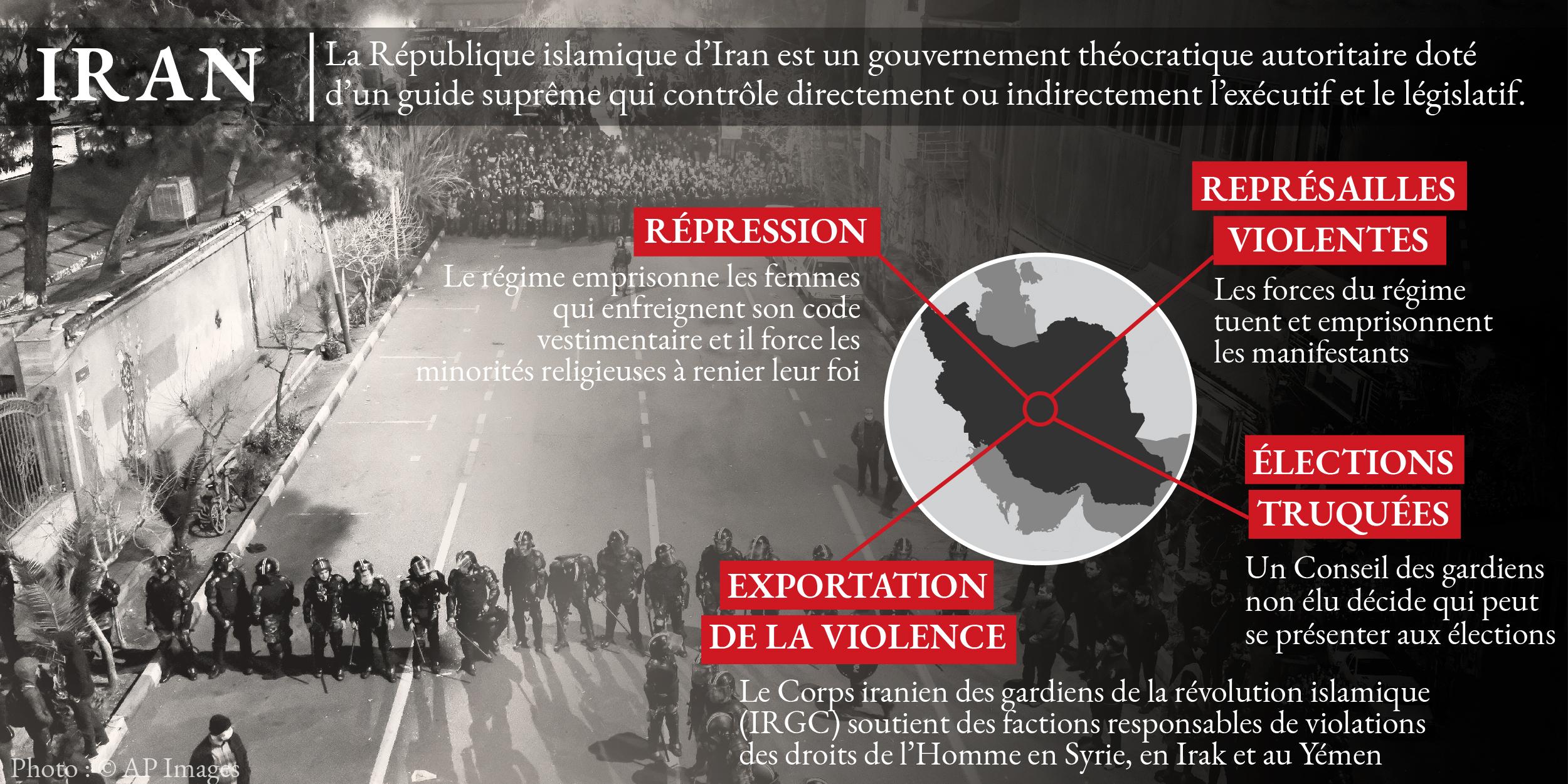Infographie sur le non-respect des droits de l'Homme en Iran, avec une photo en arrière-plan (© AP Images – Département d'État)