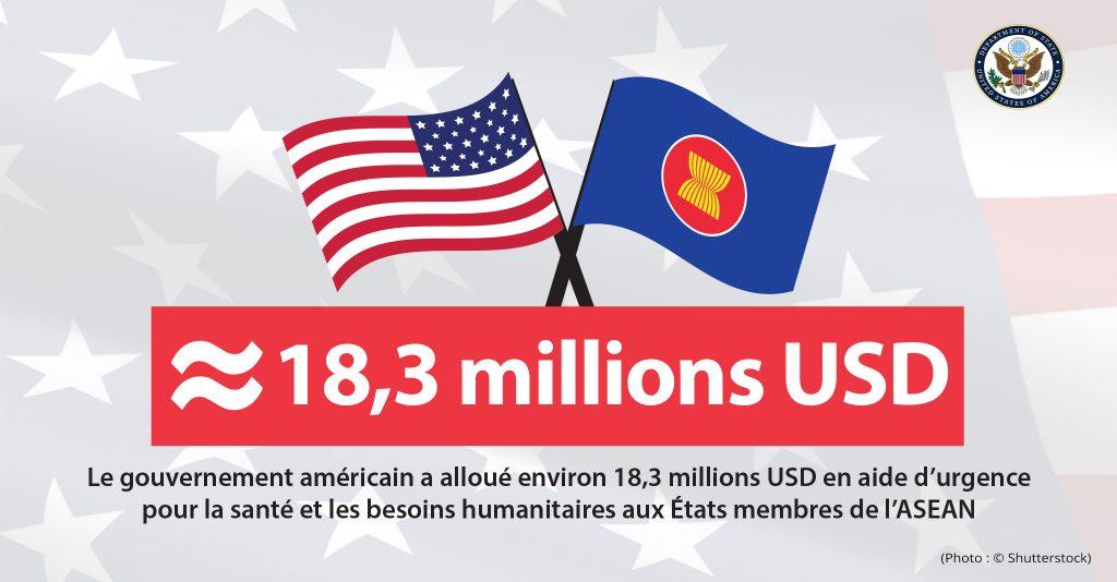 Infographie montrant le drapeau américain et le drapeau de l'ASEAN, et indiquant que l'aide américaine s'élève à 18,3 millions de dollars (Infographie: Département d'État/Photo : © Shutterstock)