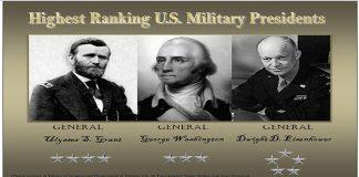 军衔最高的三位总统,从左至右:格兰特、华盛顿、艾森豪威尔(图片:Luis Loza Gutierrez)