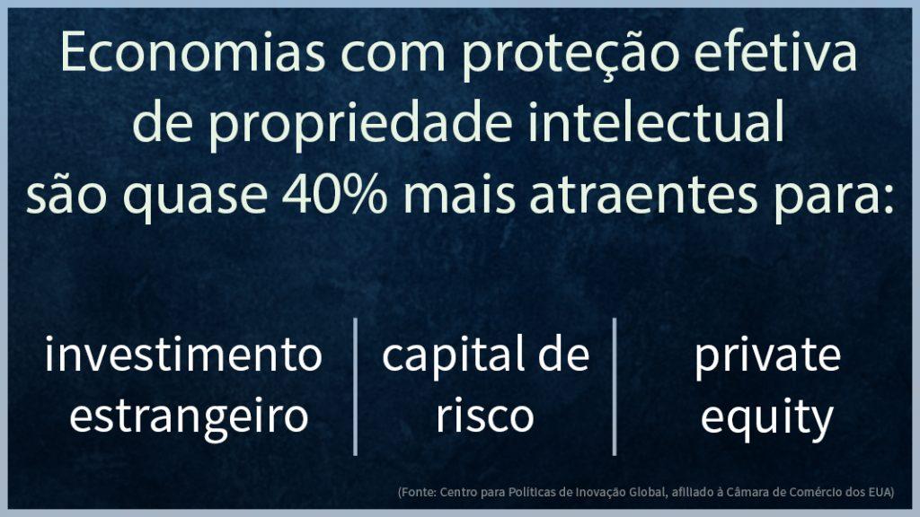 Gráfico mostra a importância da proteção da propriedade intelectual (Depto. de Estado/B. Insley)