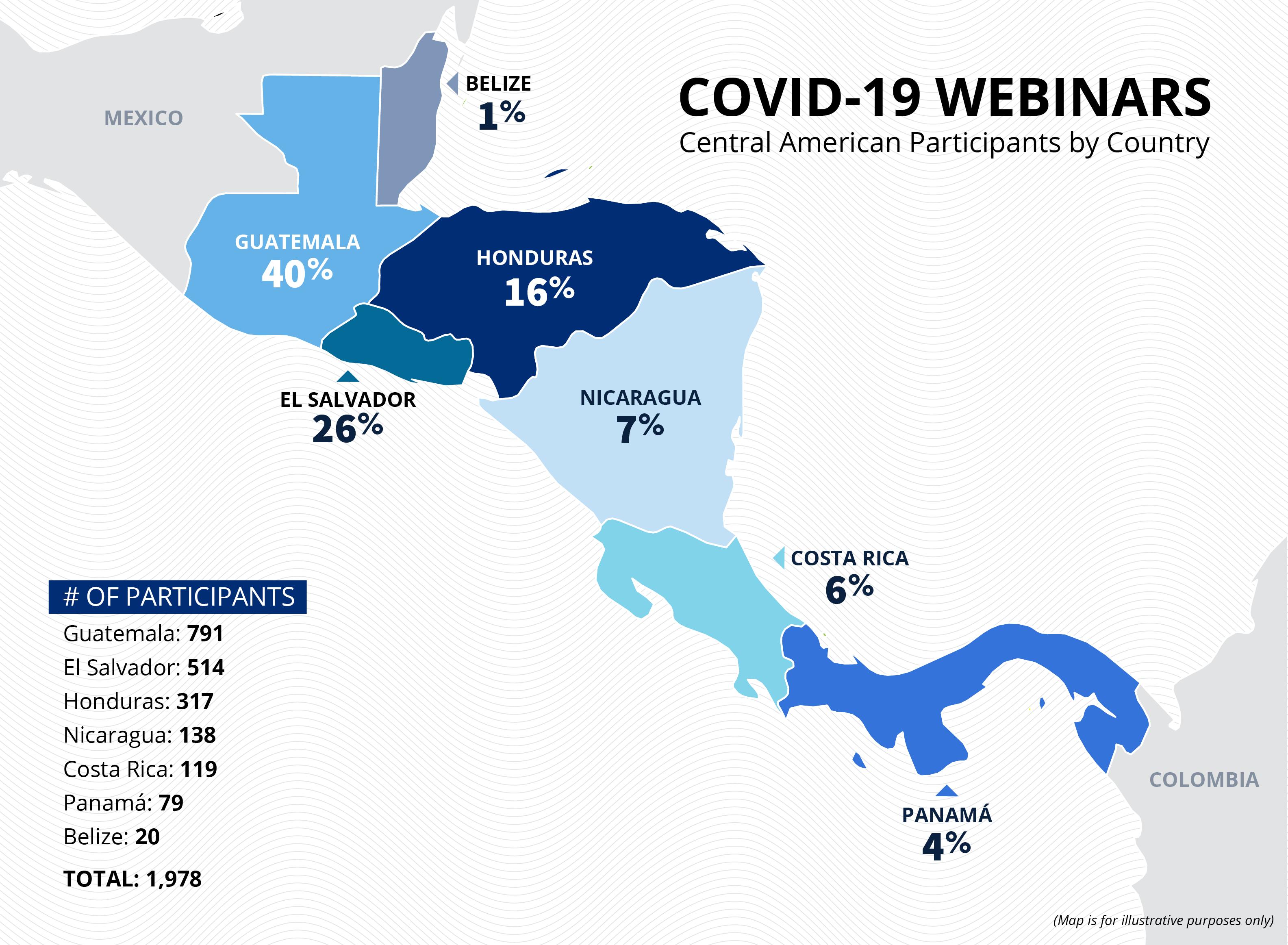Map showing Central American participants in CDC webinars (State Dept./H.Efrem)