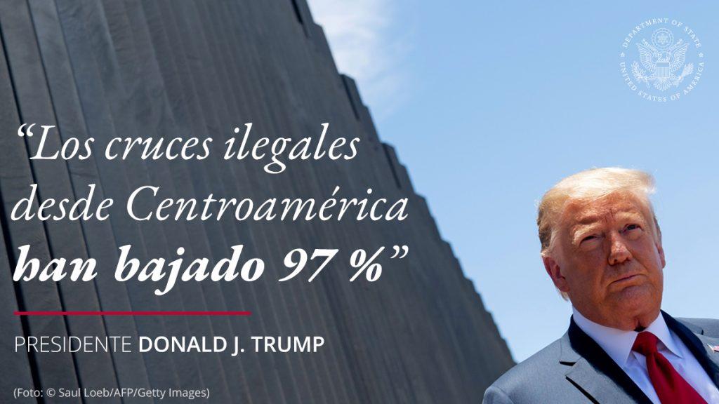 El presidente Trump ante un muro con una cita superpuesta que dice 'Los cruces ilegales desde Centroamérica han bajado 97 %' (Depto. de Estado/S. Gemeny Wilkinson)