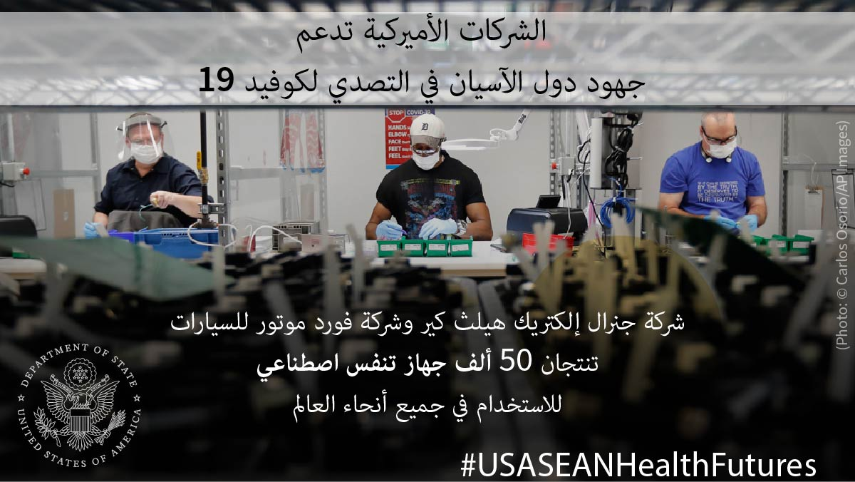 Graphic on support by U.S. businesses of ASEAN's COVID-19 response with photo of men in masks assembling equipment (State Dept./Photo: © Carlos Osorio/AP Images)