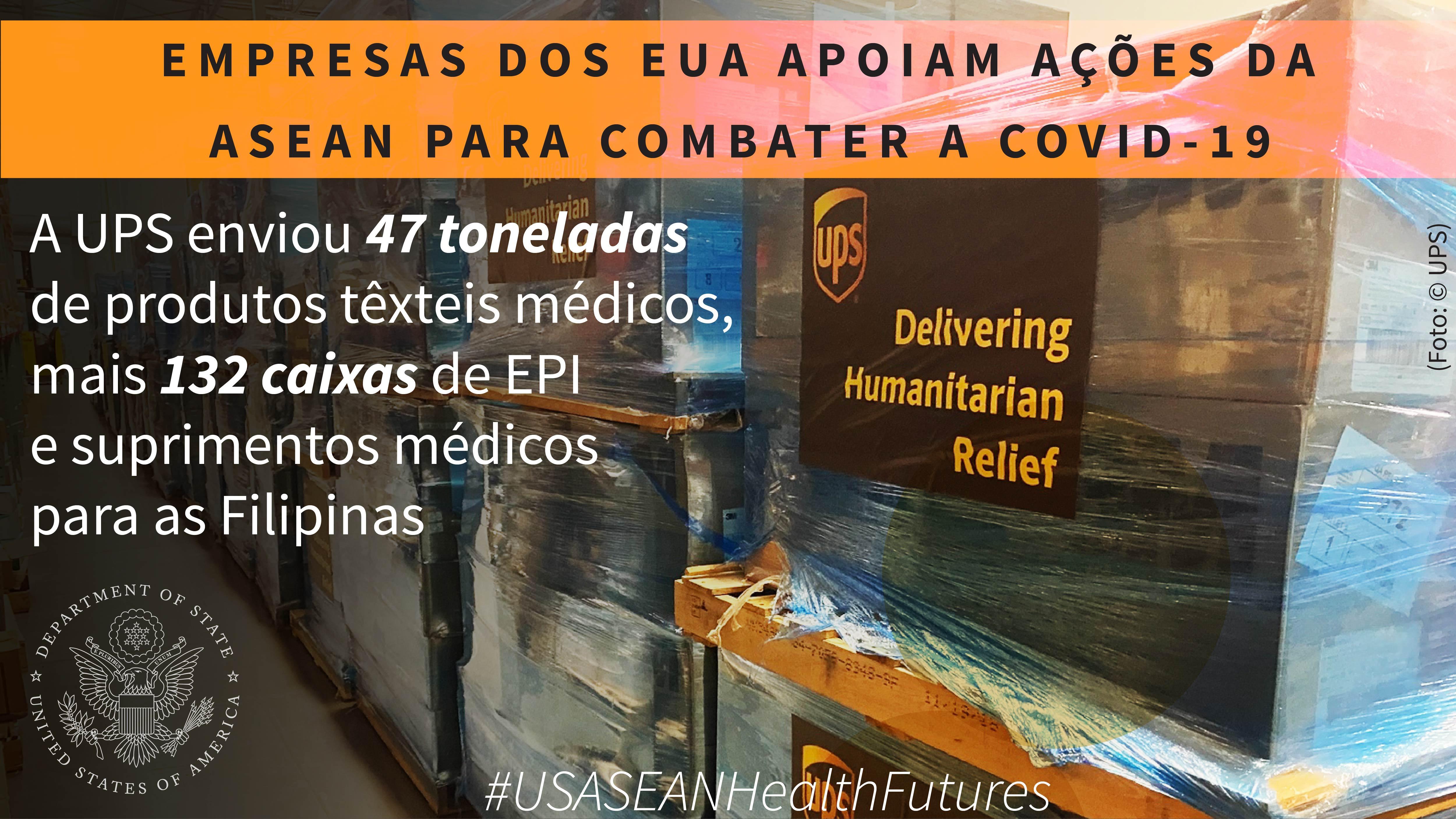 Gráfico sobre o apoio que empresas americanas têm dado à resposta ao tratamento da Covid-19 em países da Asean, e foto de suprimentos em plataformas sobre rodinhas (Depto. de Estado/Foto: © UPS)