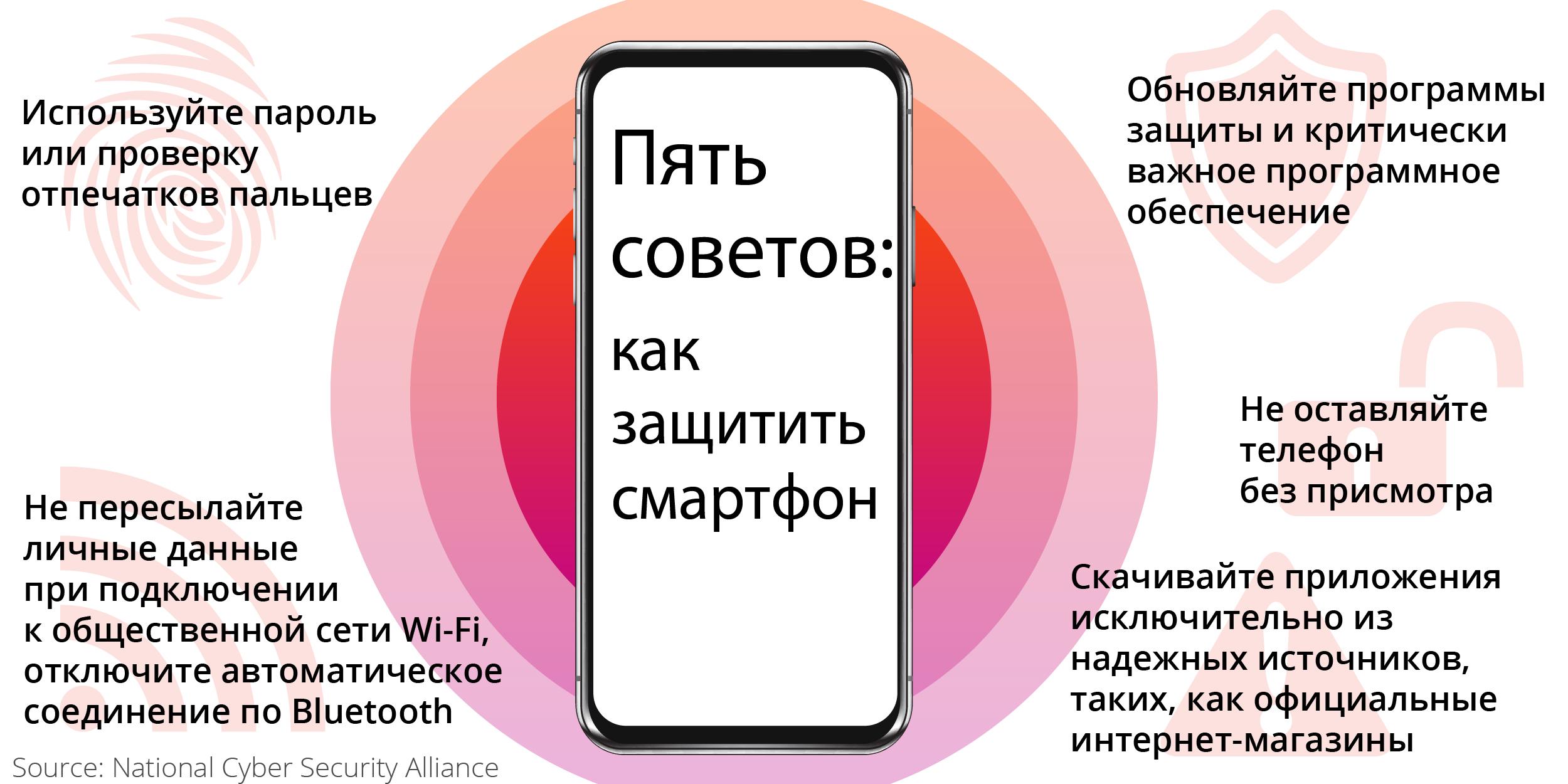 Графическое изображение с советами по защите смартфона (State Dept./S. Gemeny Wilkinson)
