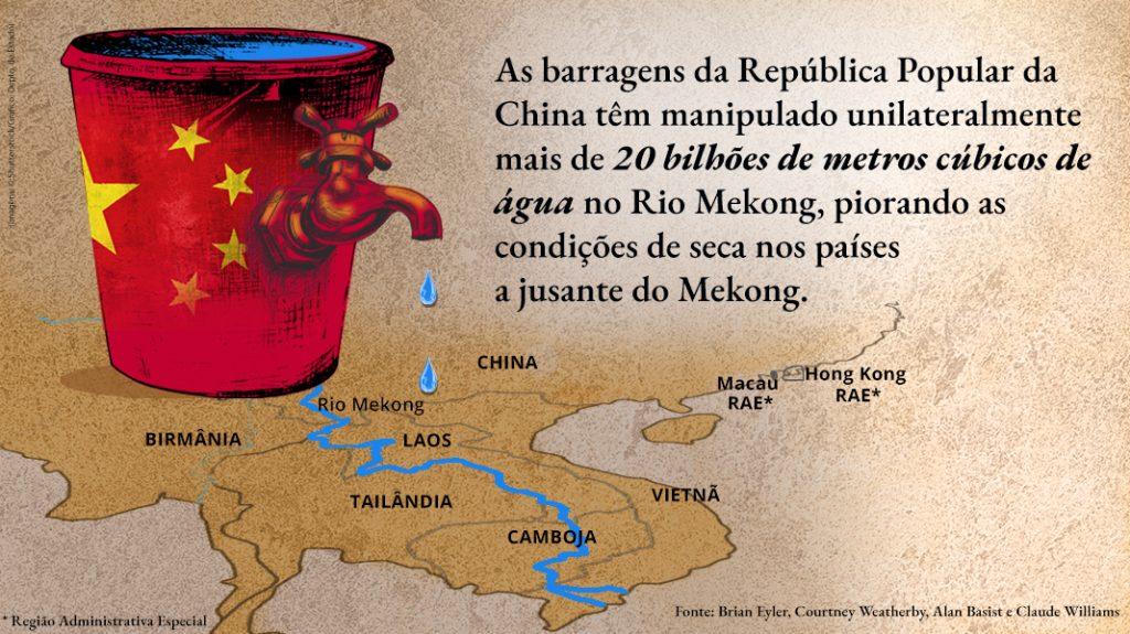 Declaração sobre as operações da barragem chinesa e desenho da bandeira chinesa em forma de balde pingando em um mapa da bacia do Rio Mekong (Imagens: Shutterstock. Gráfico: Depto. de Estado/M. Rios)