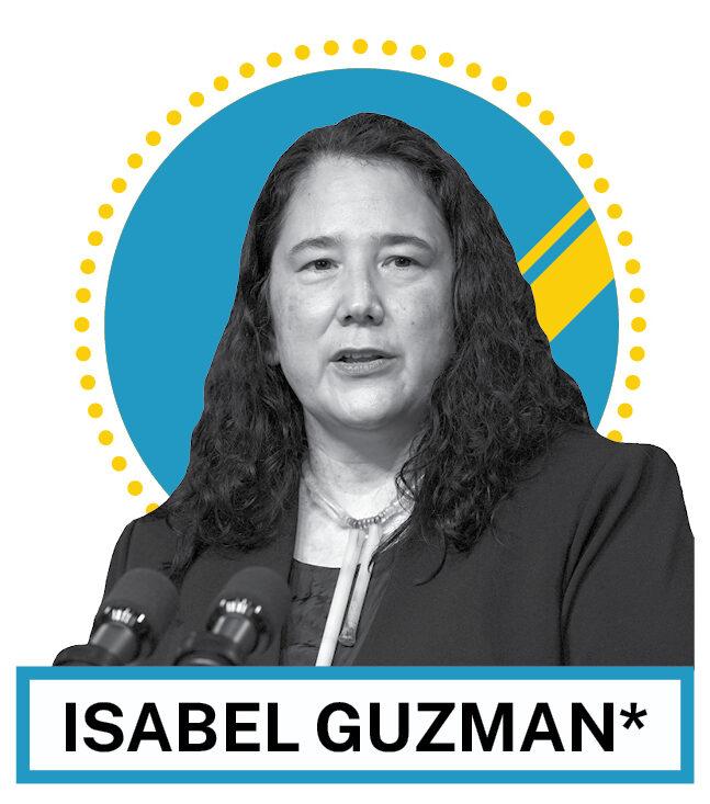 Isabel Guzman (© AP Images and Shutterstock)