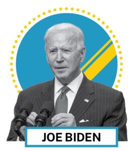 President Joe Biden (© AP Images and Shutterstock)