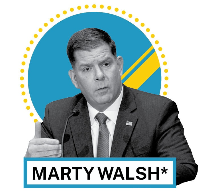 Marty Walsh (© AP Images and Shutterstock)