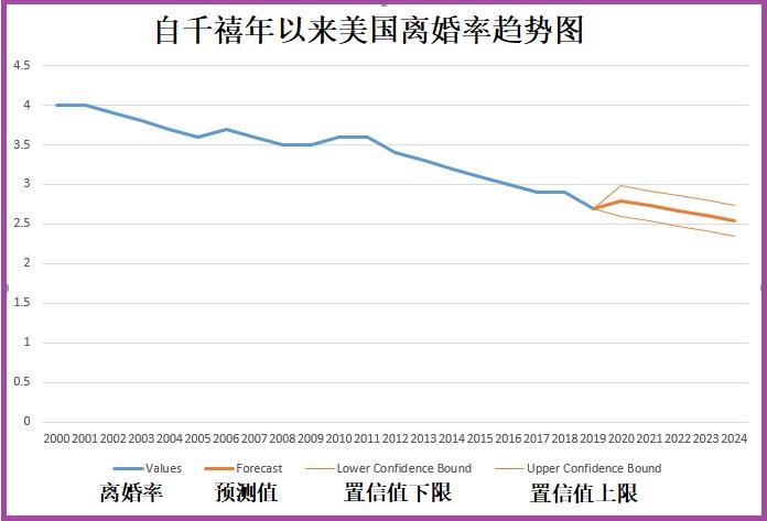 率 離婚 日本の離婚率に驚き! 〇秒に1組が離婚している!?