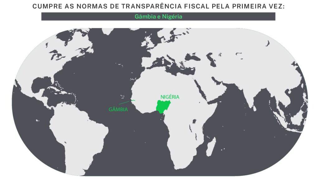 Texto e mapa destacando dois países que atenderam aos padrões de transparência fiscal pela primeira vez (Depto. de Estado/S. Gemeny Wilkinson)