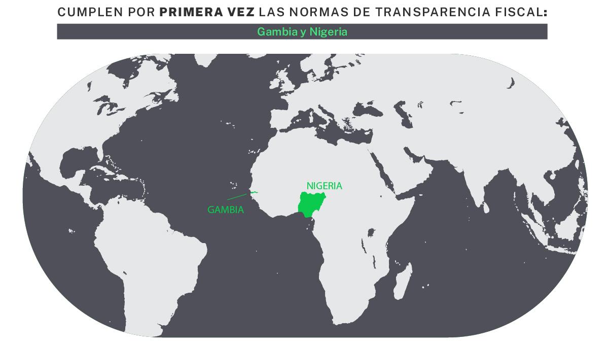 Texto y mapas destacando dos países que cumplen con las normas de transparencia fiscal por primera vez (Depto. de Estado/S. Gemeny Wilkinson)
